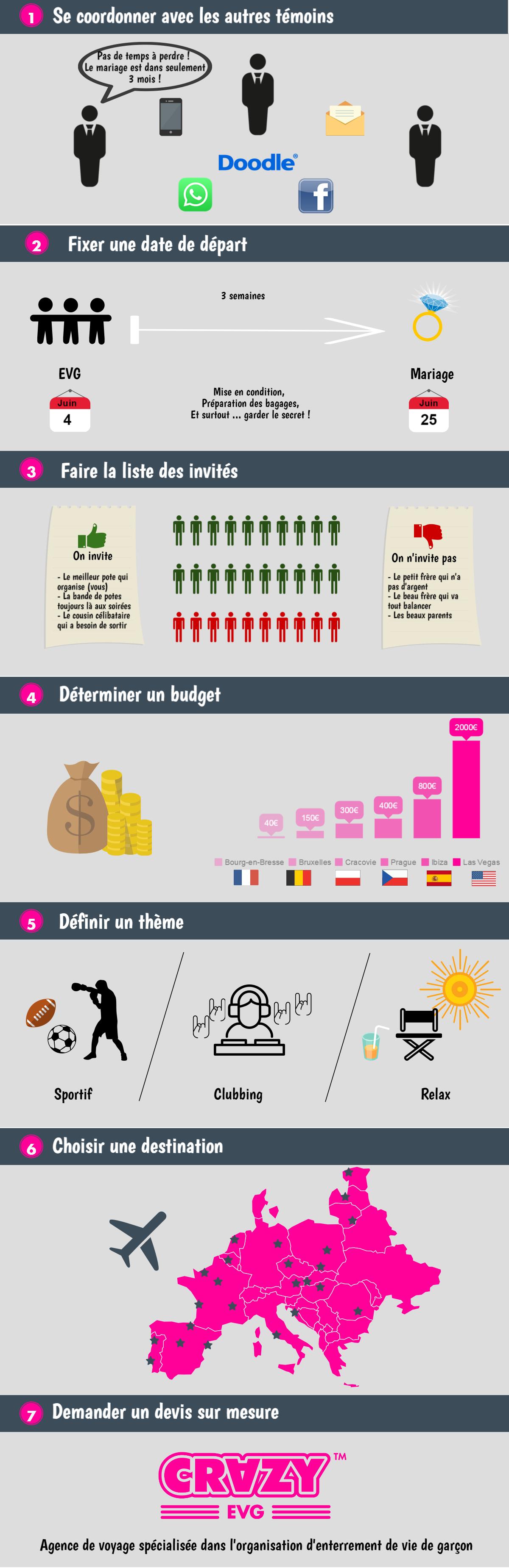 organiser-evg-infographie